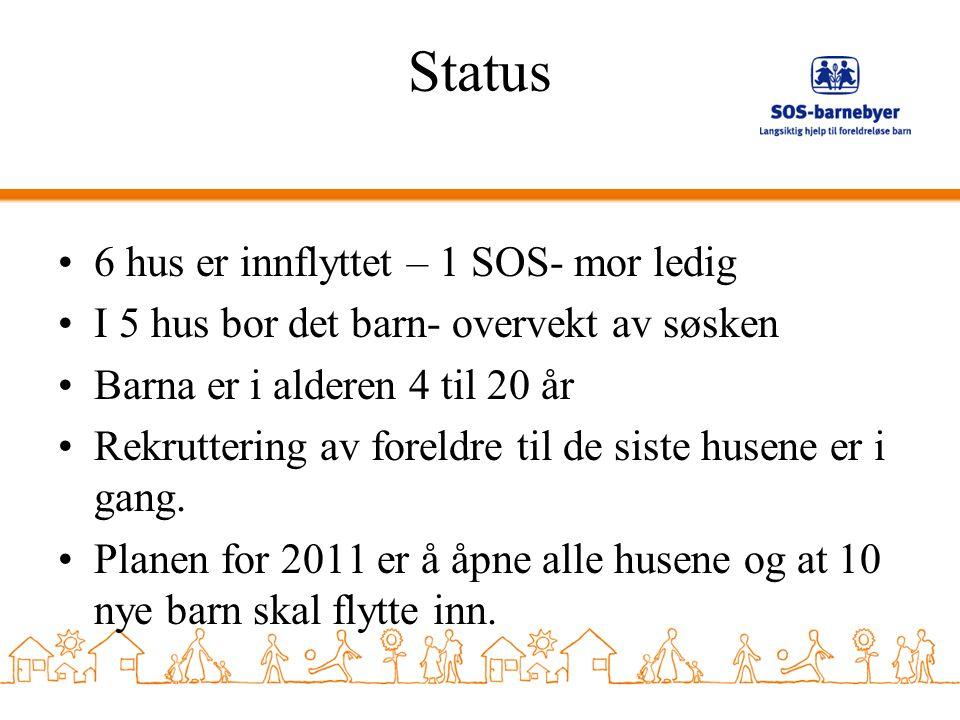 Status 6 hus er innflyttet – 1 SOS- mor ledig I 5 hus bor det barn- overvekt av søsken Barna er i alderen 4 til 20 år Rekruttering av foreldre til de