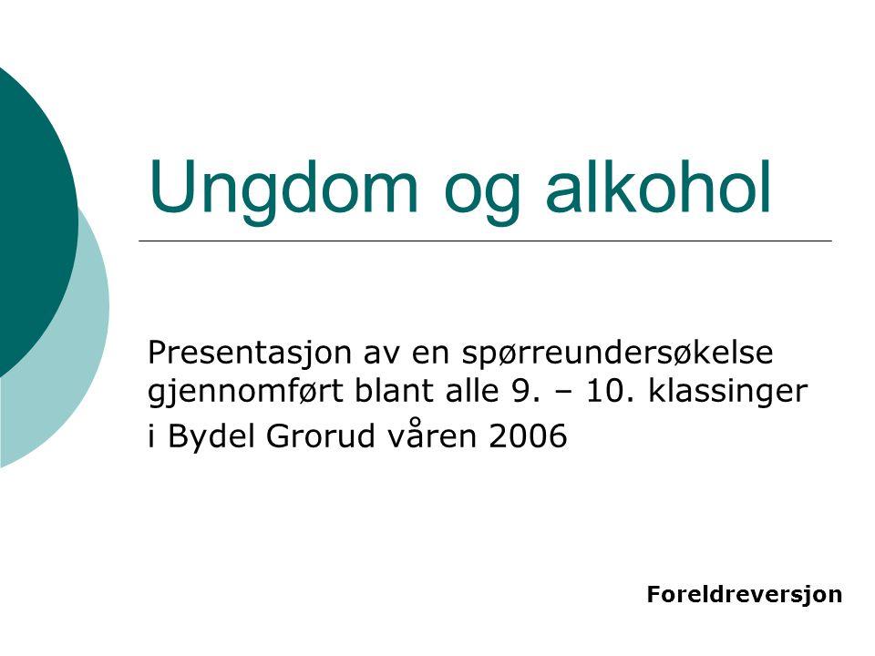 Ungdom og alkohol Presentasjon av en spørreundersøkelse gjennomført blant alle 9. – 10. klassinger i Bydel Grorud våren 2006 Foreldreversjon