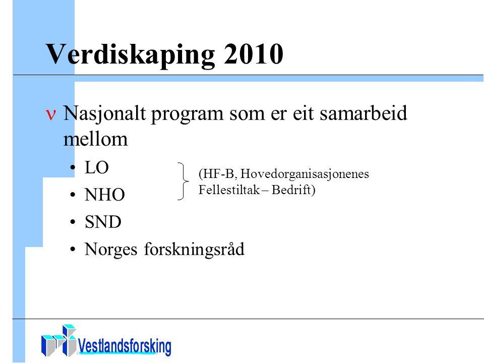 Verdiskaping 2010 Nasjonalt program som er eit samarbeid mellom LO NHO SND Norges forskningsråd (HF-B, Hovedorganisasjonenes Fellestiltak – Bedrift)