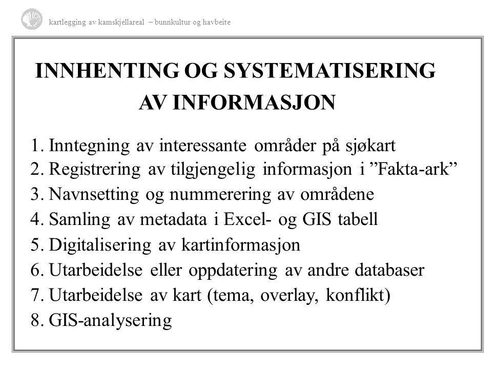 INNHENTING OG SYSTEMATISERING AV INFORMASJON kartlegging av kamskjellareal – bunnkultur og havbeite 1.Inntegning av interessante områder på sjøkart 2.