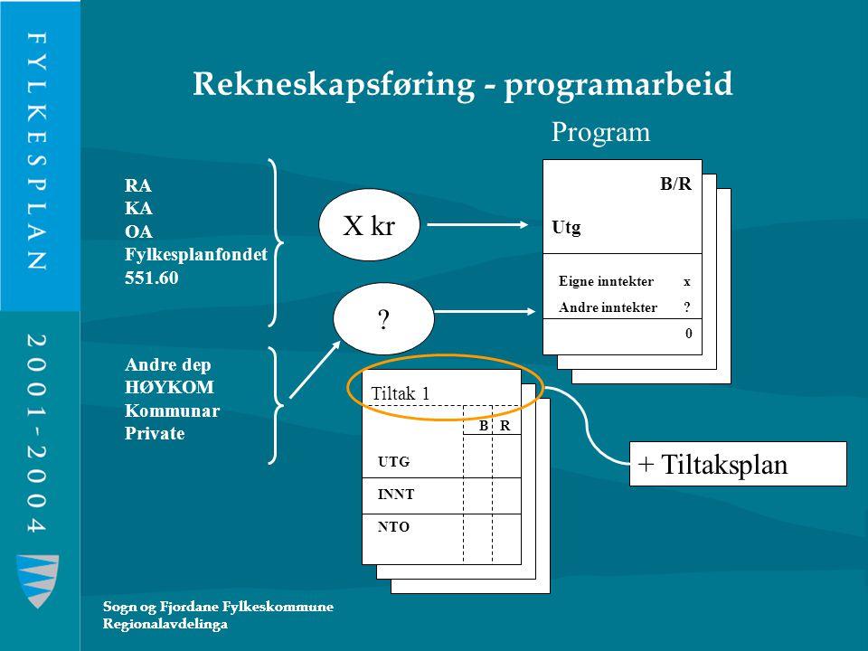 Sogn og Fjordane Fylkeskommune Regionalavdelinga Rekneskapsføring - programarbeid Sogn og Fjordane Fylkeskommune Regionalavdelinga Program B/R Utg Eig