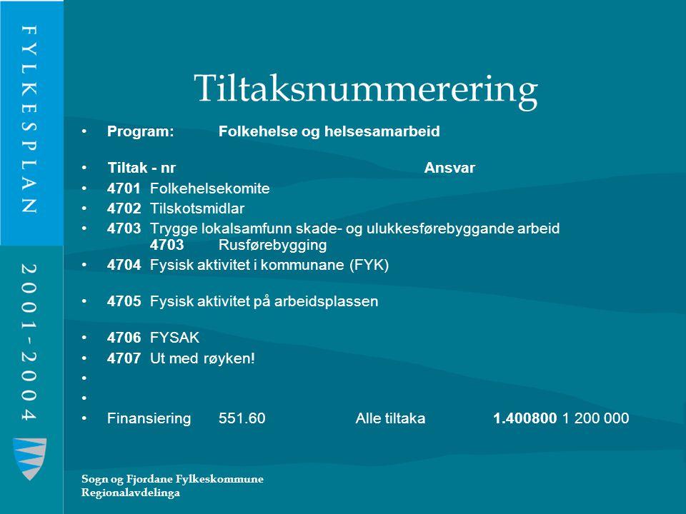 Sogn og Fjordane Fylkeskommune Regionalavdelinga Tiltaksnummerering Program:Folkehelse og helsesamarbeid Tiltak - nrAnsvar 4701Folkehelsekomite 4702Ti