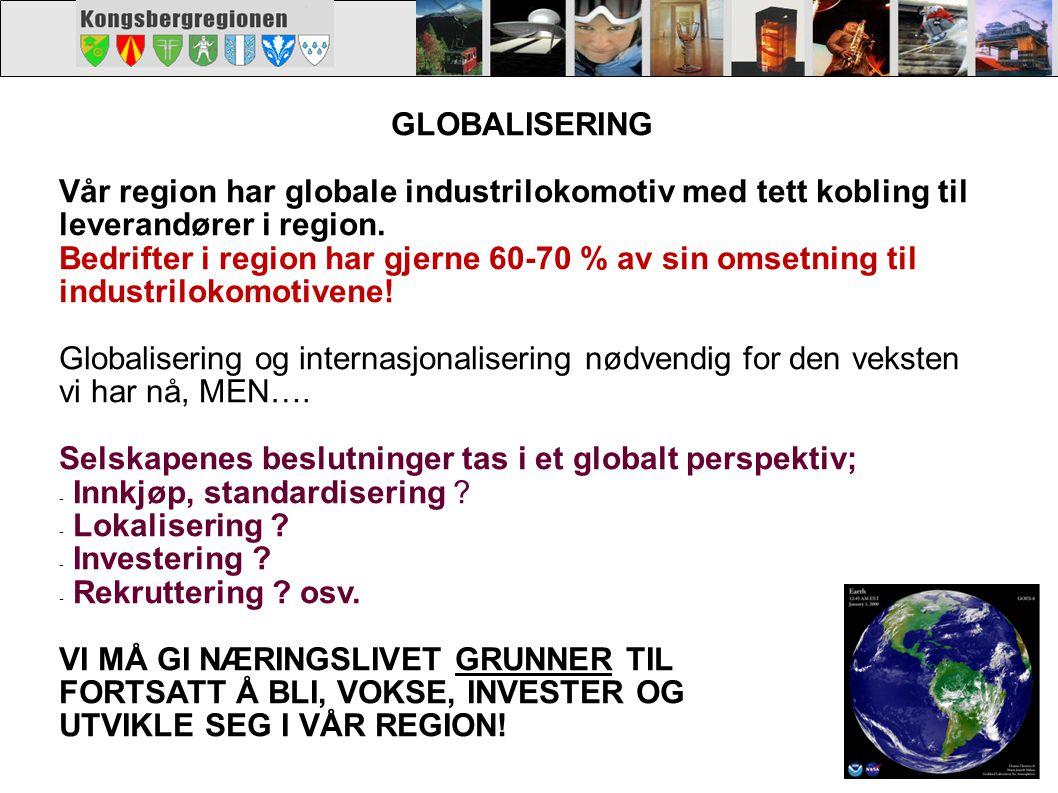 GLOBALISERING Vår region har globale industrilokomotiv med tett kobling til leverandører i region. Bedrifter i region har gjerne 60-70 % av sin omsetn