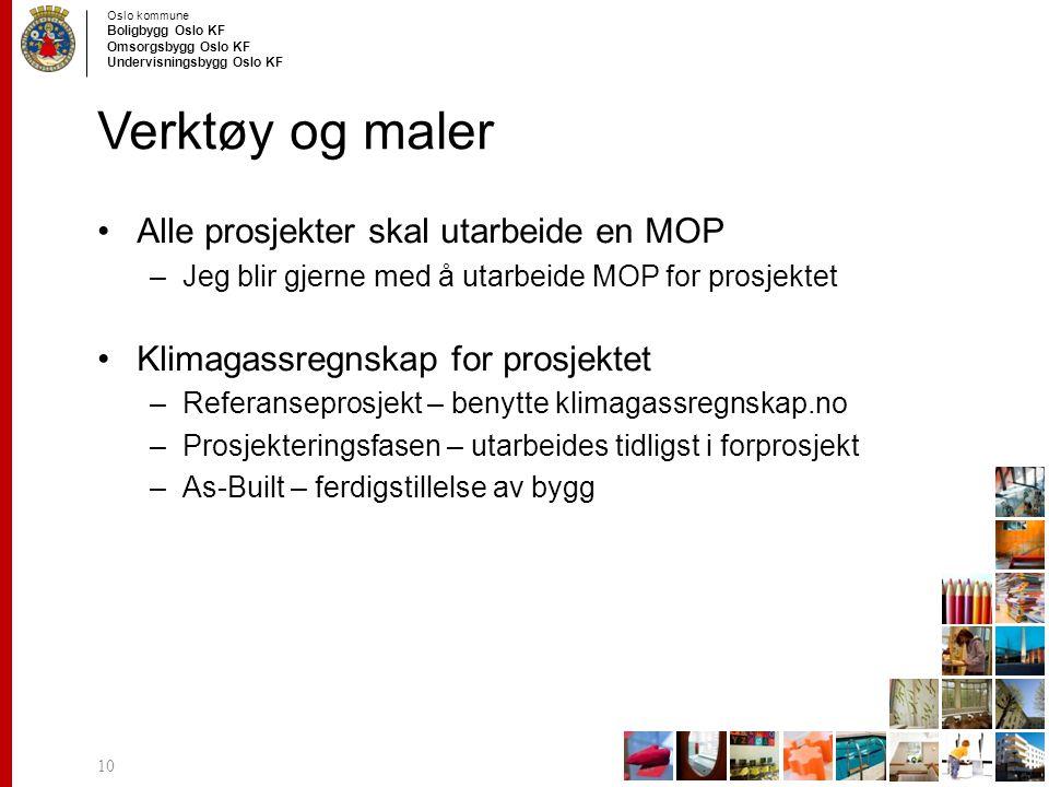 Oslo kommune Boligbygg Oslo KF Omsorgsbygg Oslo KF Undervisningsbygg Oslo KF Verktøy og maler Alle prosjekter skal utarbeide en MOP –Jeg blir gjerne m