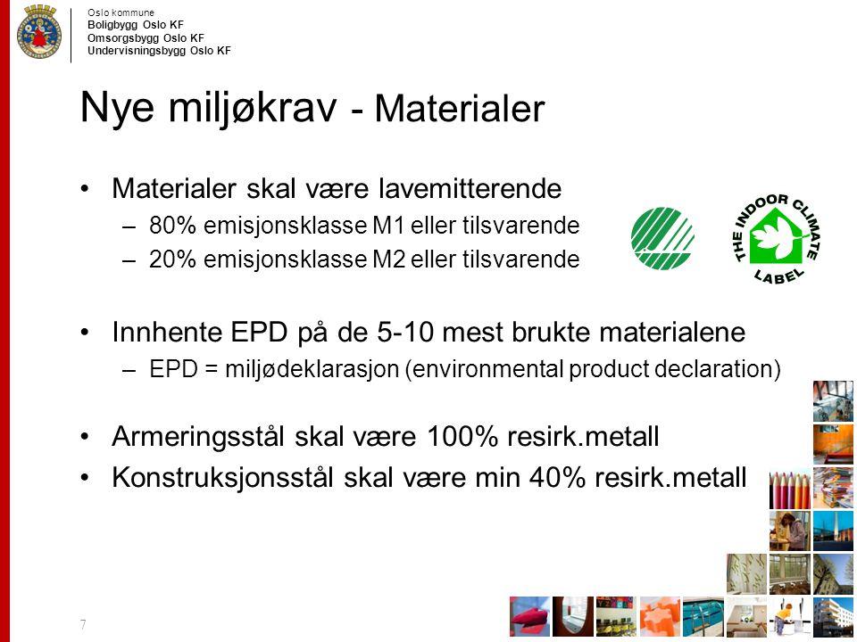 Oslo kommune Boligbygg Oslo KF Omsorgsbygg Oslo KF Undervisningsbygg Oslo KF Nye miljøkrav - Materialer Materialer skal være lavemitterende –80% emisj