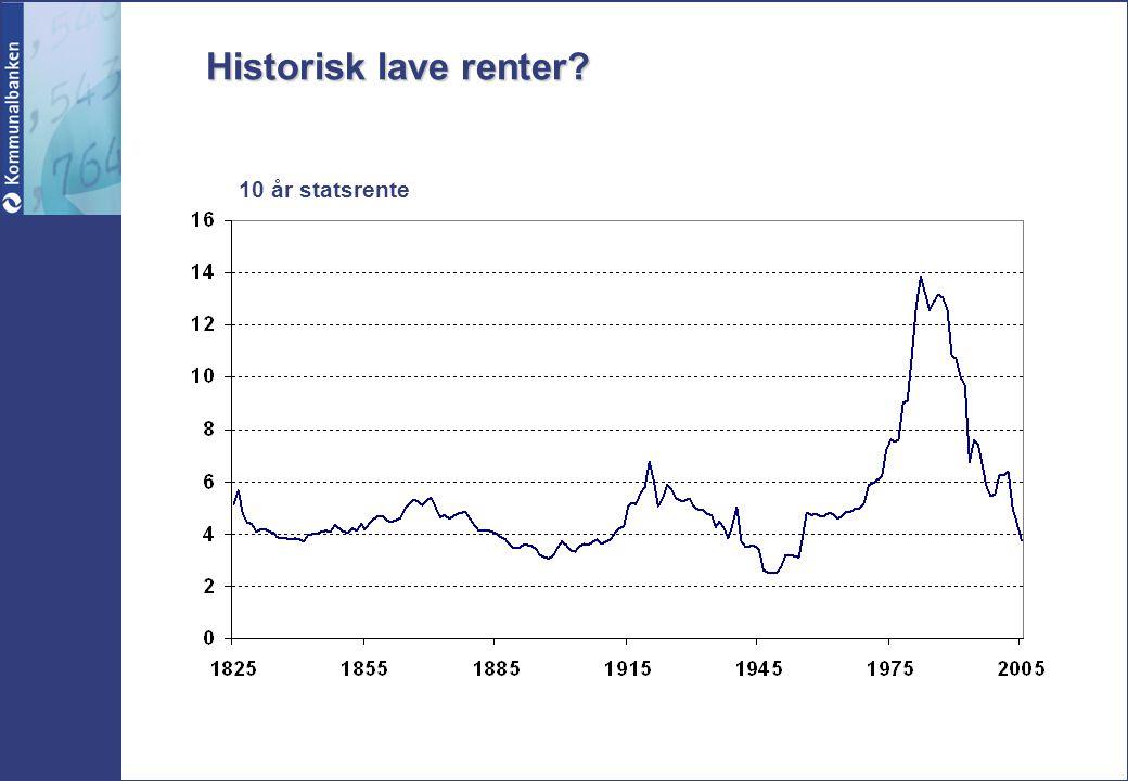 Historisk lave renter? 10 år statsrente