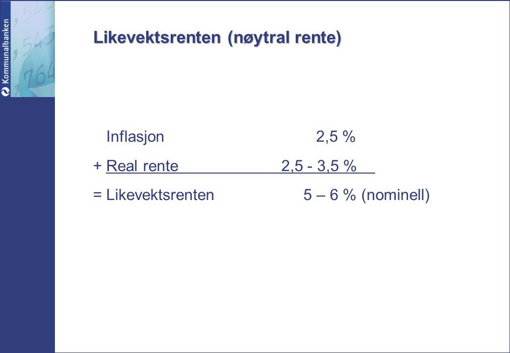 Likevektsrenten (nøytral rente) Inflasjon 2,5 % + Real rente 2,5 - 3,5 % = Likevektsrenten 5 – 6 % (nominell)