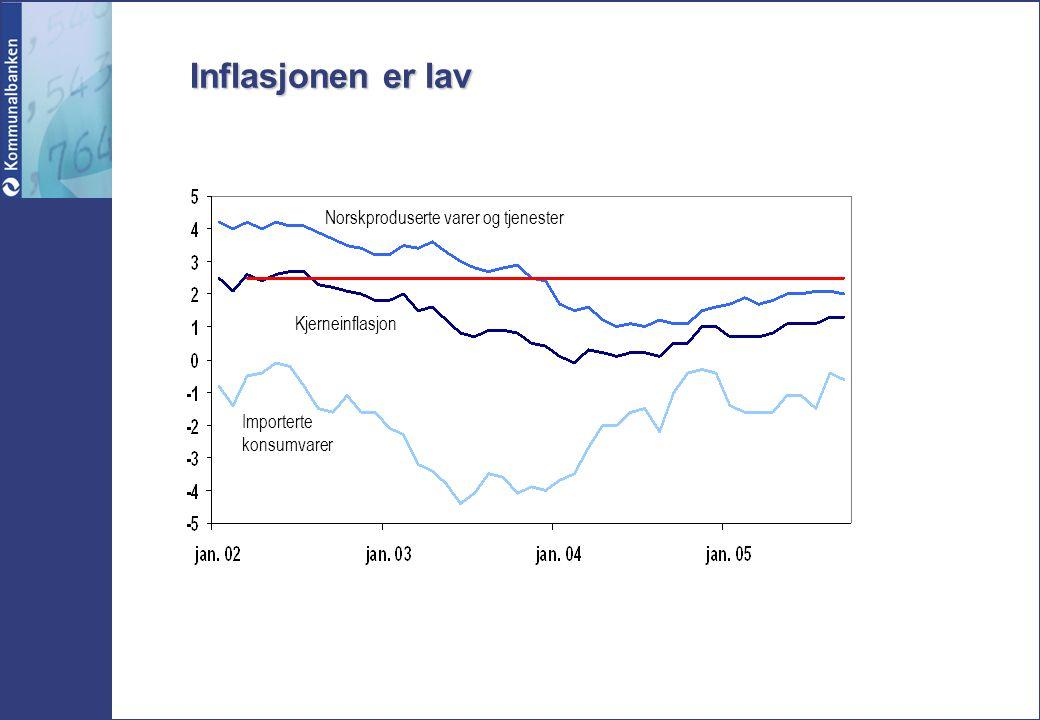 Inflasjonen er lav Importerte konsumvarer Kjerneinflasjon Norskproduserte varer og tjenester
