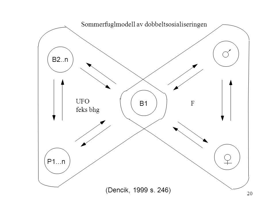 19 Bäck-Wiklund Undersøkelse av opplevelse av sammenheng i tilværelsen for moderne småbarnsmødre Finner tre hovedkategorier for materialet (basert på