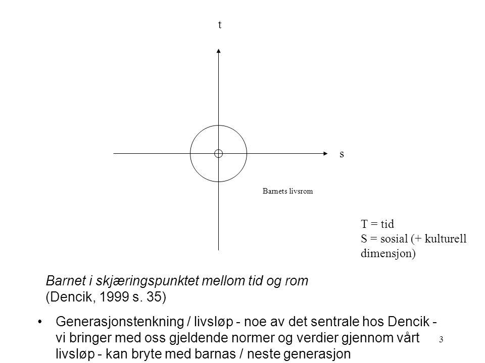 3 s t Barnets livsrom Barnet i skjæringspunktet mellom tid og rom (Dencik, 1999 s.