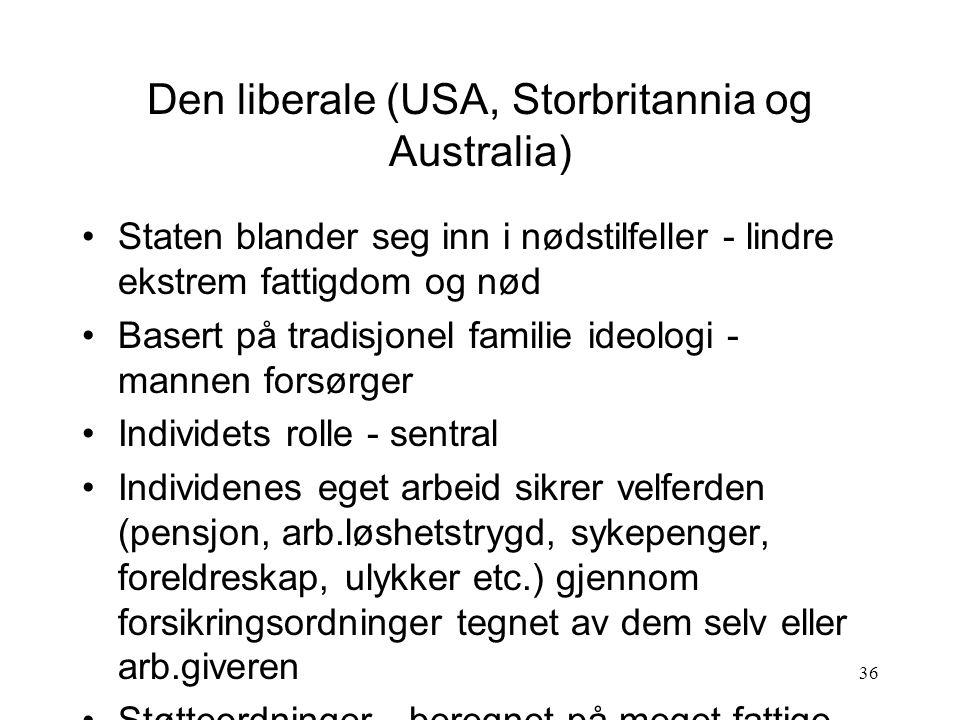 35 Björnberg Tre velferdsstatsmodeller –Den liberale –Den sosialkonservative –Den sosialdemoklratiske