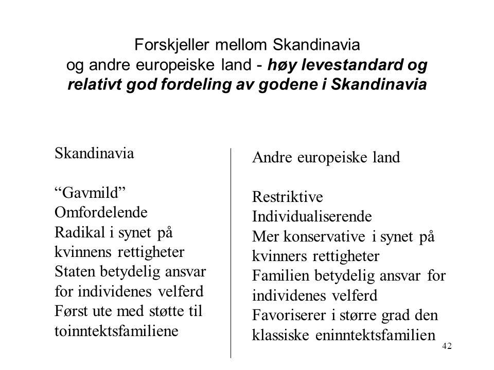 41 Den sosialdemokratiske (de skandinaviske land) Staten skal ha et betydelig ansvar for å sikre indivets velferd Mao. Minske avhengighet til markedet