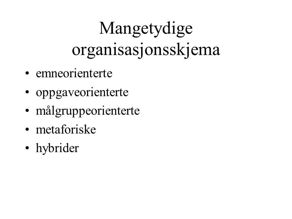 Mangetydige organisasjonsskjema emneorienterte oppgaveorienterte målgruppeorienterte metaforiske hybrider