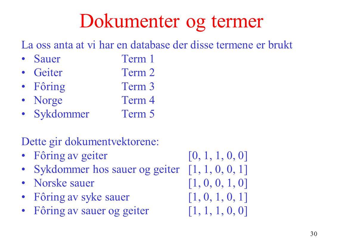 30 Dokumenter og termer La oss anta at vi har en database der disse termene er brukt SauerTerm 1 GeiterTerm 2 FôringTerm 3 NorgeTerm 4 SykdommerTerm 5 Dette gir dokumentvektorene: Fôring av geiter[0, 1, 1, 0, 0] Sykdommer hos sauer og geiter[1, 1, 0, 0, 1] Norske sauer[1, 0, 0, 1, 0] Fôring av syke sauer[1, 0, 1, 0, 1] Fôring av sauer og geiter[1, 1, 1, 0, 0]
