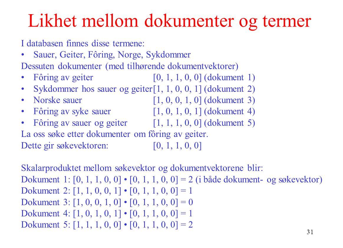 31 Likhet mellom dokumenter og termer I databasen finnes disse termene: Sauer, Geiter, Fôring, Norge, Sykdommer Dessuten dokumenter (med tilhørende dokumentvektorer) Fôring av geiter[0, 1, 1, 0, 0] (dokument 1) Sykdommer hos sauer og geiter[1, 1, 0, 0, 1] (dokument 2) Norske sauer[1, 0, 0, 1, 0] (dokument 3) Fôring av syke sauer[1, 0, 1, 0, 1] (dokument 4) Fôring av sauer og geiter[1, 1, 1, 0, 0] (dokument 5) La oss søke etter dokumenter om fôring av geiter.