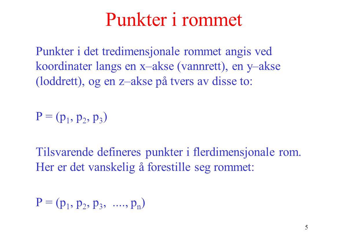 5 Punkter i rommet Punkter i det tredimensjonale rommet angis ved koordinater langs en x–akse (vannrett), en y–akse (loddrett), og en z–akse på tvers av disse to: P = (p 1, p 2, p 3 ) Tilsvarende defineres punkter i flerdimensjonale rom.