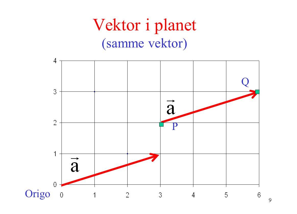 9 Vektor i planet (samme vektor) P Q Origo