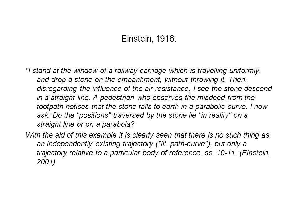 Liten relativitetstenknings idehistorie (Einstein var ikke alene!) Kopernicus og Galilei -15-1600- tallet G.
