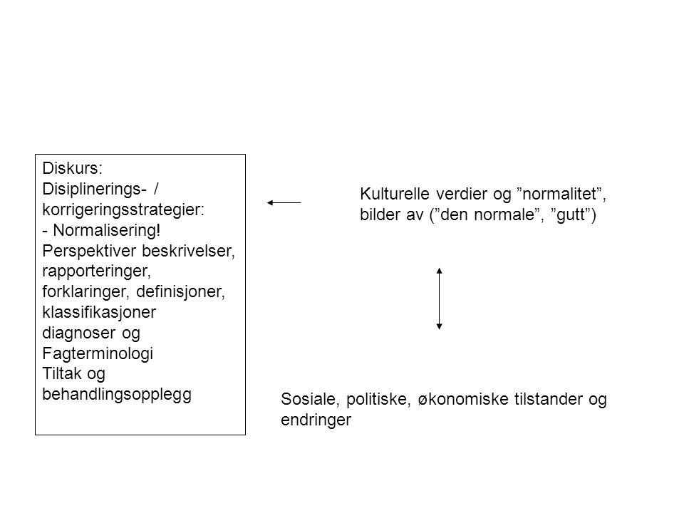 Diskurs: Disiplinerings- / korrigeringsstrategier: - Normalisering! Perspektiver beskrivelser, rapporteringer, forklaringer, definisjoner, klassifikas