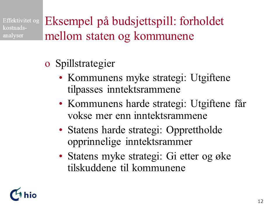 Effektivitet og kostnads- analyser 12 Eksempel på budsjettspill: forholdet mellom staten og kommunene oSpillstrategier Kommunens myke strategi: Utgift