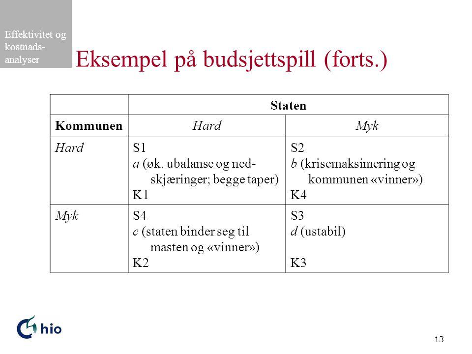 Effektivitet og kostnads- analyser 13 Eksempel på budsjettspill (forts.) Staten KommunenHardMyk HardS1 a (øk. ubalanse og ned- skjæringer; begge taper
