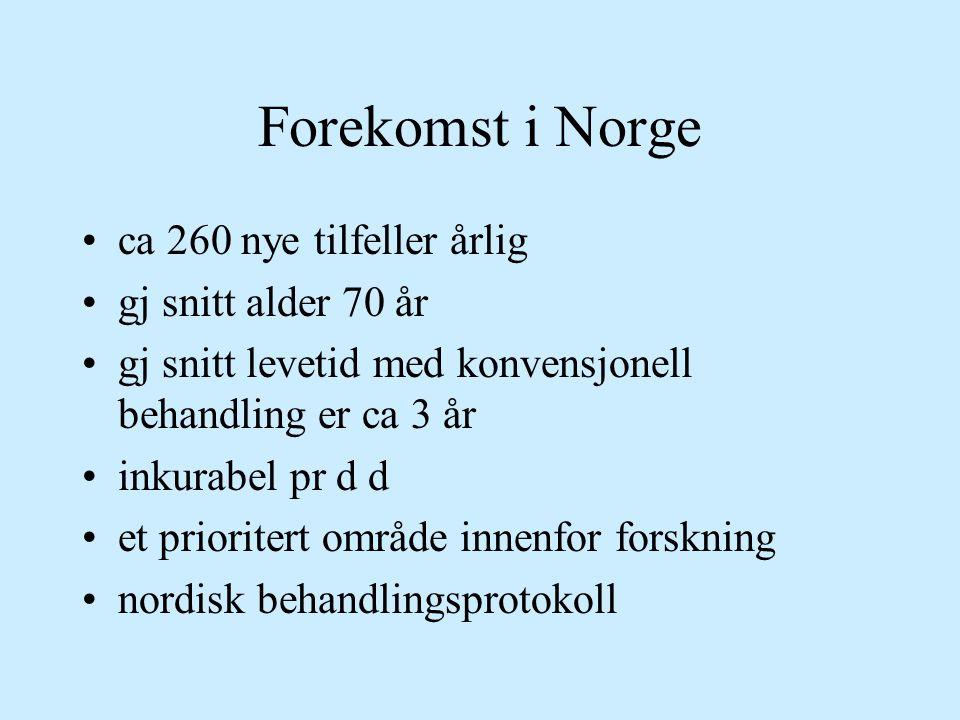 Forekomst i Norge ca 260 nye tilfeller årlig gj snitt alder 70 år gj snitt levetid med konvensjonell behandling er ca 3 år inkurabel pr d d et priorit