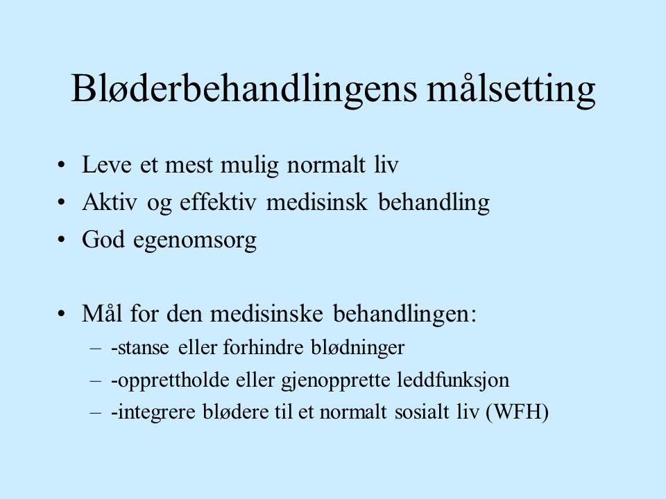 Bløderbehandlingens målsetting Leve et mest mulig normalt liv Aktiv og effektiv medisinsk behandling God egenomsorg Mål for den medisinske behandlinge