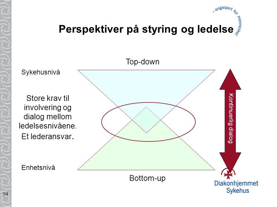 54 Store krav til involvering og dialog mellom ledelsesnivåene. Et lederansvar. Perspektiver på styring og ledelse Top-down Bottom-up Sykehusnivå Enhe