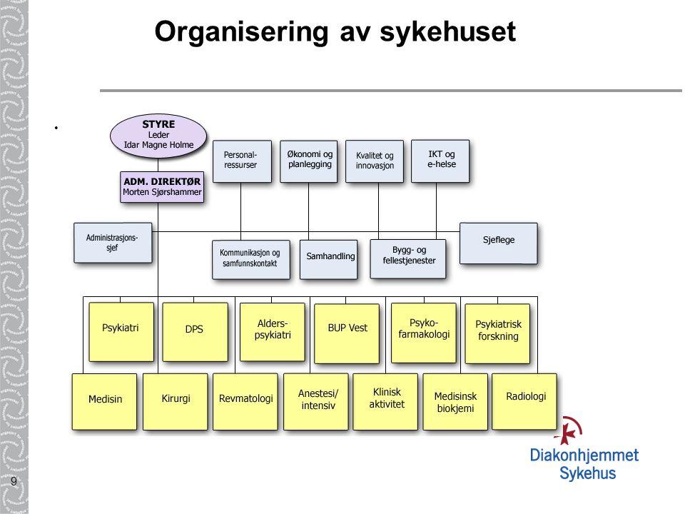 9 Organisering av sykehuset Klikk på en overskrift på kartet for å komme raskt til hver enkelt avdeling.