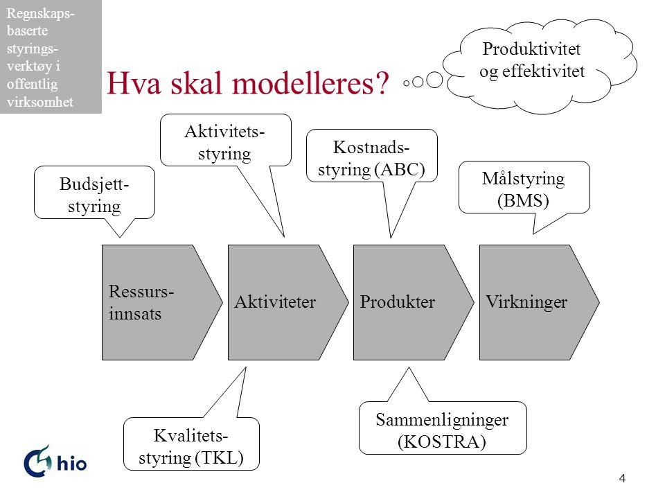 Regnskaps- baserte styrings- verktøy i offentlig virksomhet 4 Hva skal modelleres? Ressurs- innsats AktiviteterProdukterVirkninger Sammenligninger (KO