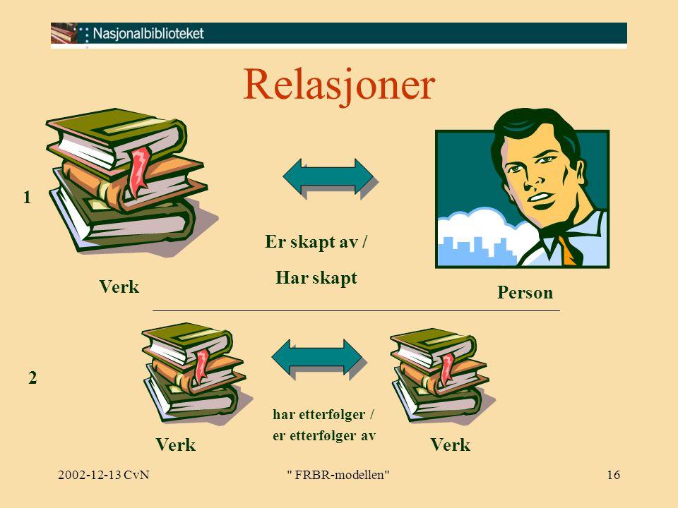2002-12-13 CvN FRBR-modellen 16 Relasjoner Verk Person Er skapt av / Har skapt har etterfølger / er etterfølger av Verk 1 2