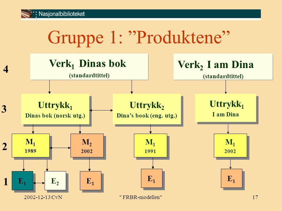 2002-12-13 CvN FRBR-modellen 17 Gruppe 1: Produktene M 1 1989 M 1 1989 M 2 2002 M 2 2002 Uttrykk 1 Dinas bok (norsk utg.) Uttrykk 1 Dinas bok (norsk utg.) Verk 1 Dinas bok (standardtittel) Uttrykk 2 Dina's book (eng.