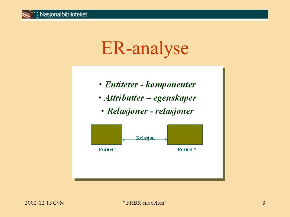 2002-12-13 CvN FRBR-modellen 9 ER-analyse