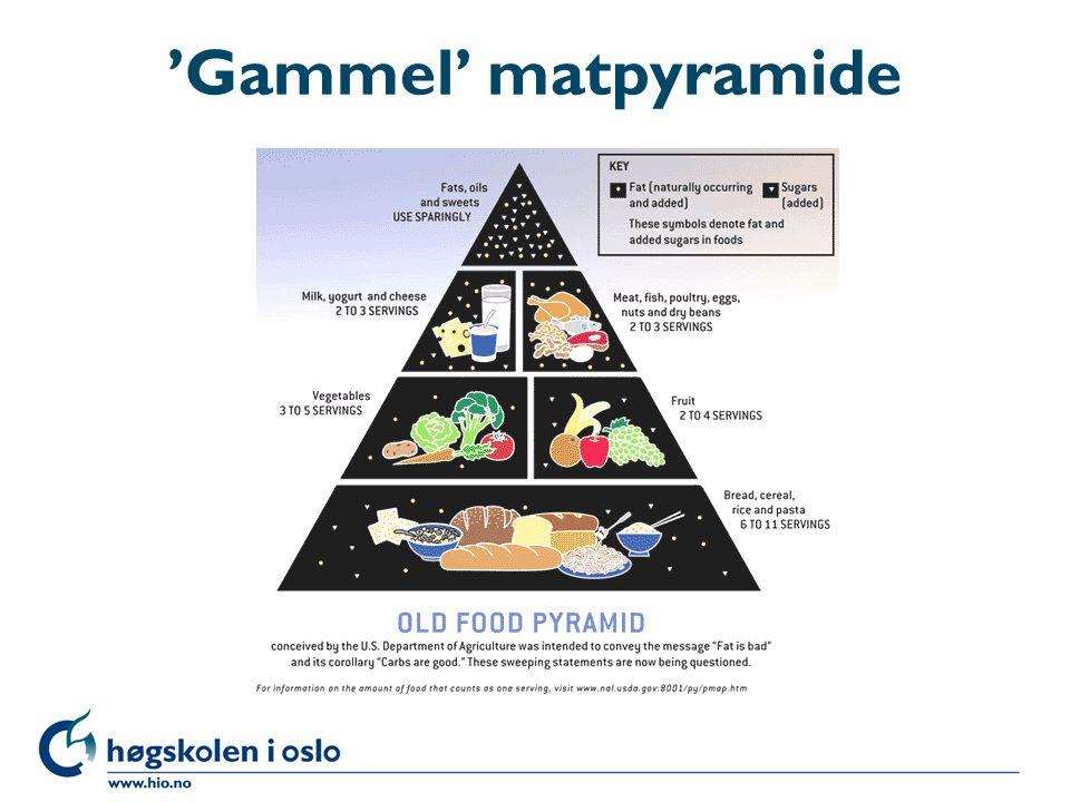 'Gammel' matpyramide