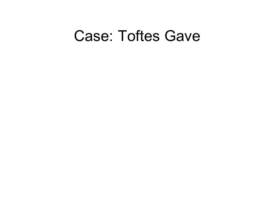 Case: Toftes Gave