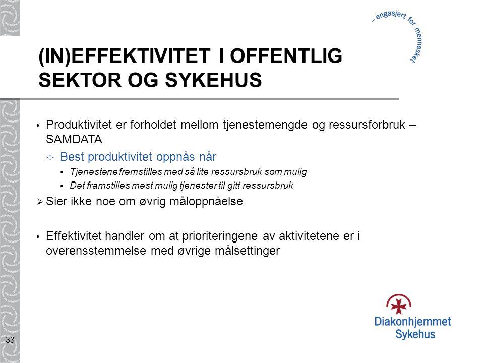 33 (IN)EFFEKTIVITET I OFFENTLIG SEKTOR OG SYKEHUS Produktivitet er forholdet mellom tjenestemengde og ressursforbruk – SAMDATA  Best produktivitet op