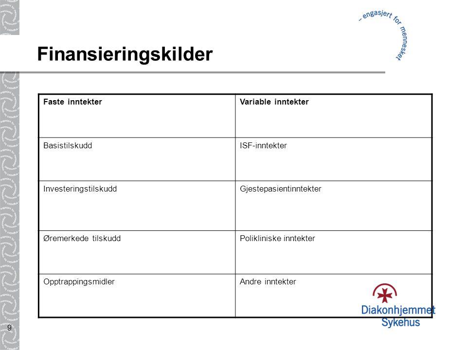 10 DRG – Innsatsstyrt finansiering Fra ren ramme til incentivtenkning Siden 1997 har de somatiske sykehusene delvis blitt finansiert gjennom en stykkprisordning kalt Innsatsstyrt finansiering (ISF)  Aktivitetsregistreringer ved de aktuelle institusjonene  Pasientklassifisieringssystem (DRG) DRG-systemet (Diagnose Relaterte Grupper) klassifiserer sykehusopphold i somatiske institusjoner i grupper som er medisinsk meningsfulle og ressursmessig tilnærmet homogene.