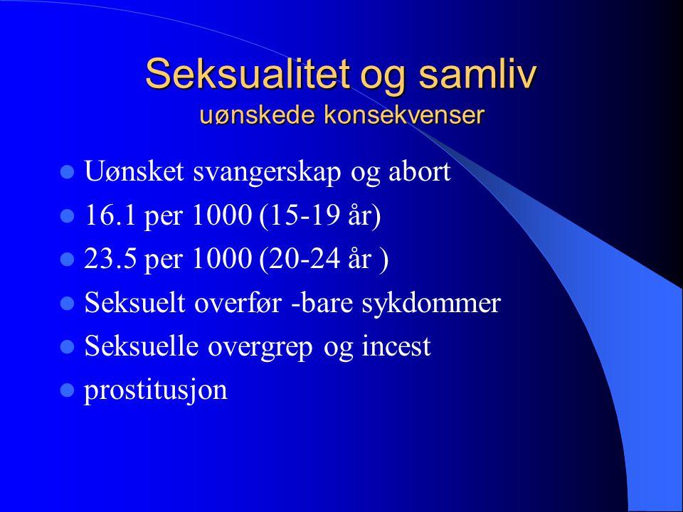 Seksualitet og samliv uønskede konsekvenser Uønsket svangerskap og abort 16.1 per 1000 (15-19 år) 23.5 per 1000 (20-24 år ) Seksuelt overfør -bare syk