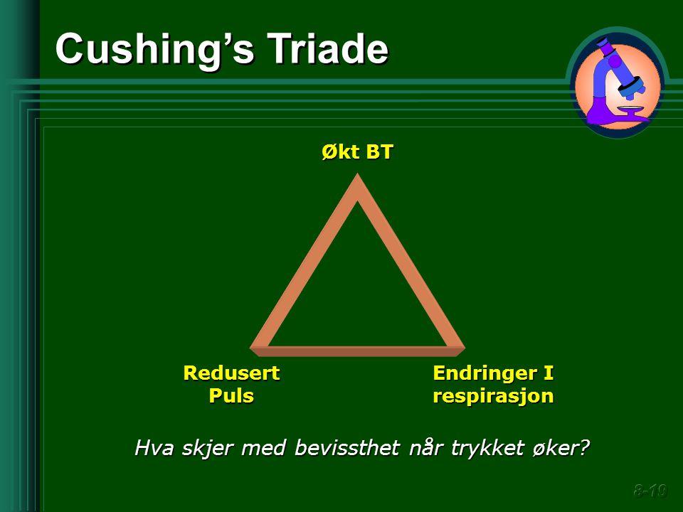 Cushing's Triade Økt BT Redusert Puls Endringer I respirasjon Hva skjer med bevissthet når trykket øker?
