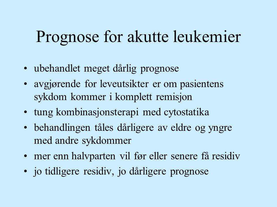 Prognose for akutte leukemier ubehandlet meget dårlig prognose avgjørende for leveutsikter er om pasientens sykdom kommer i komplett remisjon tung kom