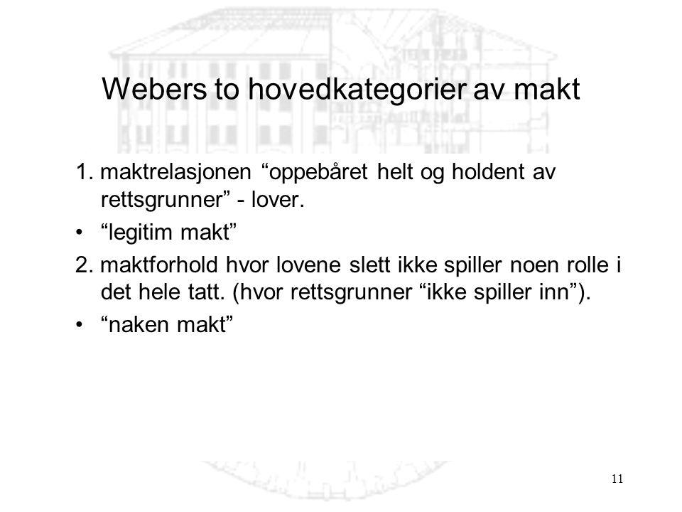 11 Webers to hovedkategorier av makt 1.