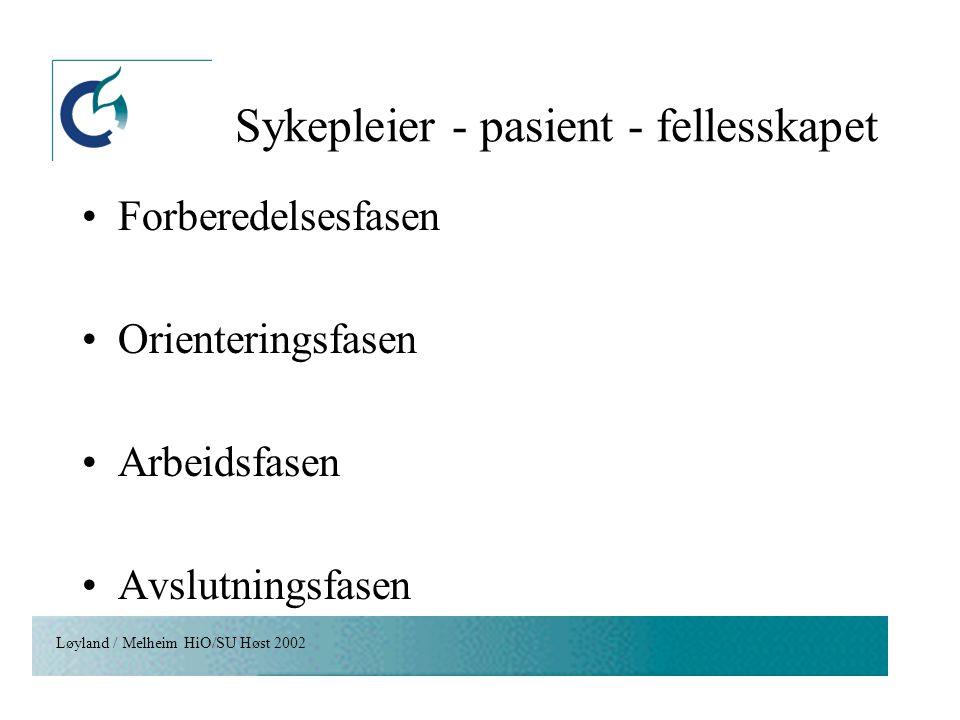 Løyland / Melheim HiO/SU Høst 2002 Sykepleier - pasient - fellesskapet Forberedelsesfasen Orienteringsfasen Arbeidsfasen Avslutningsfasen