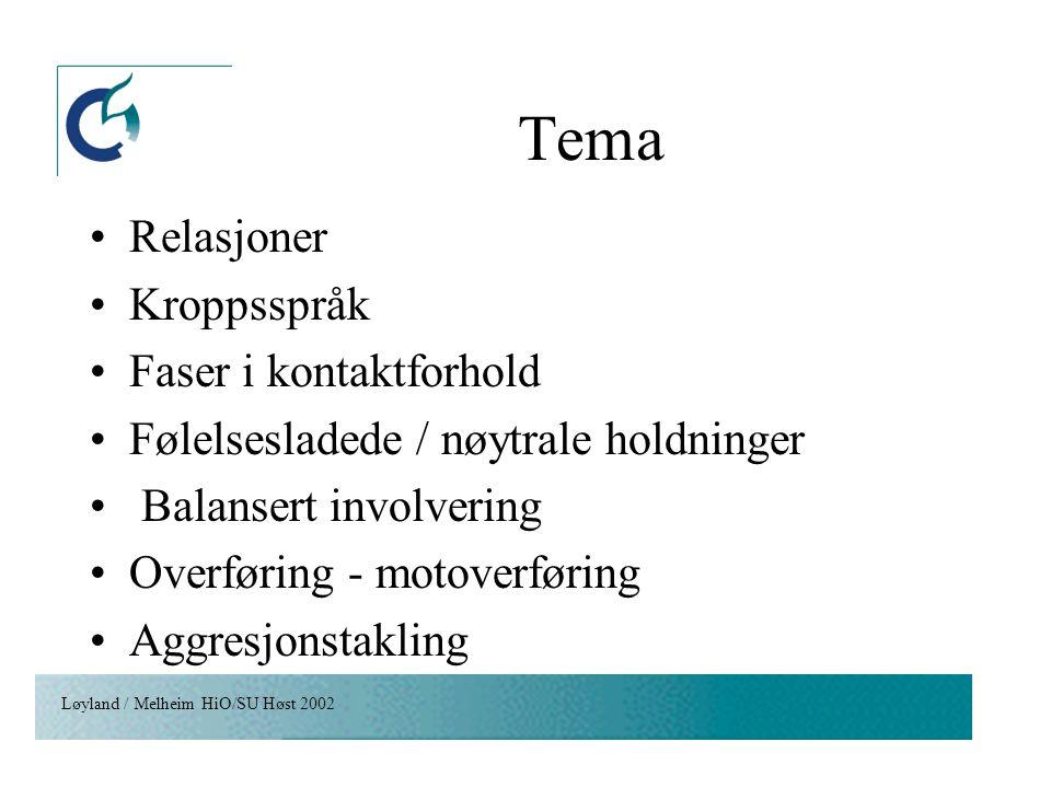 Løyland / Melheim HiO/SU Høst 2002 Tema Relasjoner Kroppsspråk Faser i kontaktforhold Følelsesladede / nøytrale holdninger Balansert involvering Overf