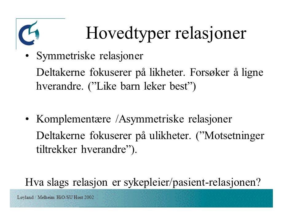 """Løyland / Melheim HiO/SU Høst 2002 Hovedtyper relasjoner Symmetriske relasjoner Deltakerne fokuserer på likheter. Forsøker å ligne hverandre. (""""Like b"""