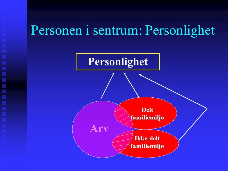 Personen i sentrum: Personlighet Personlighet Arv Miljø