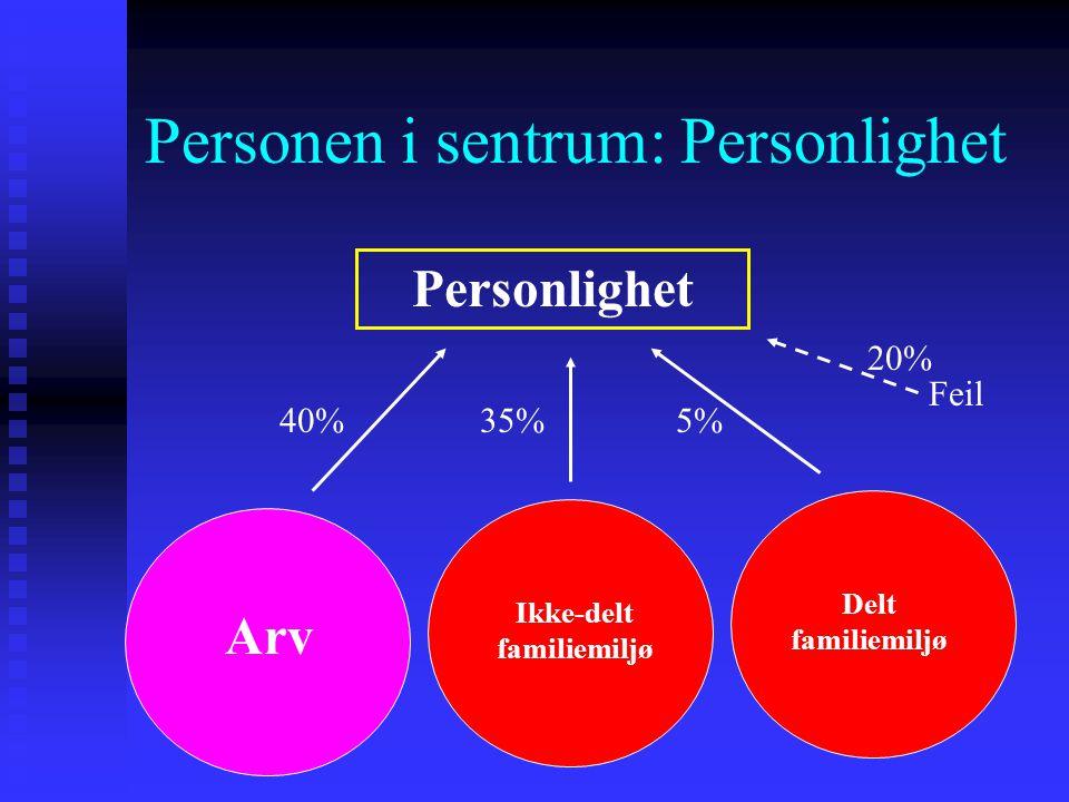 Personen i sentrum: Personlighet Personlighet Arv Delt familiemiljø Ikke-delt familiemiljø