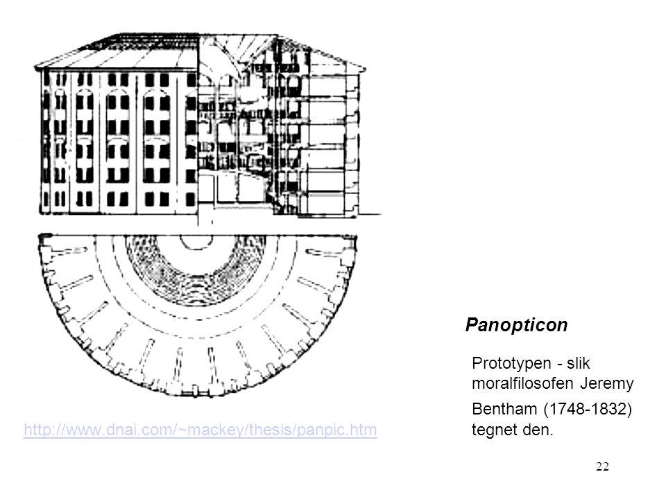 22 http://www.dnai.com/~mackey/thesis/panpic.htm Panopticon Prototypen - slik moralfilosofen Jeremy Bentham (1748-1832) tegnet den.