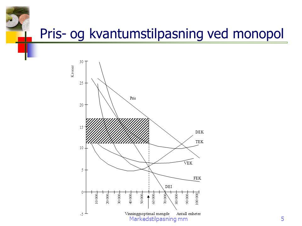 Markedstilpasning mm6 Sammenhengen mellom pris, grenseinntekt, priselastisitet og totale inntekter i et monopolistisk marked Antall enheter TI Totale inntekter Pris e > 1 e = 1 e < 1