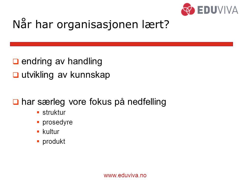 www.eduviva.no Når har organisasjonen lært.