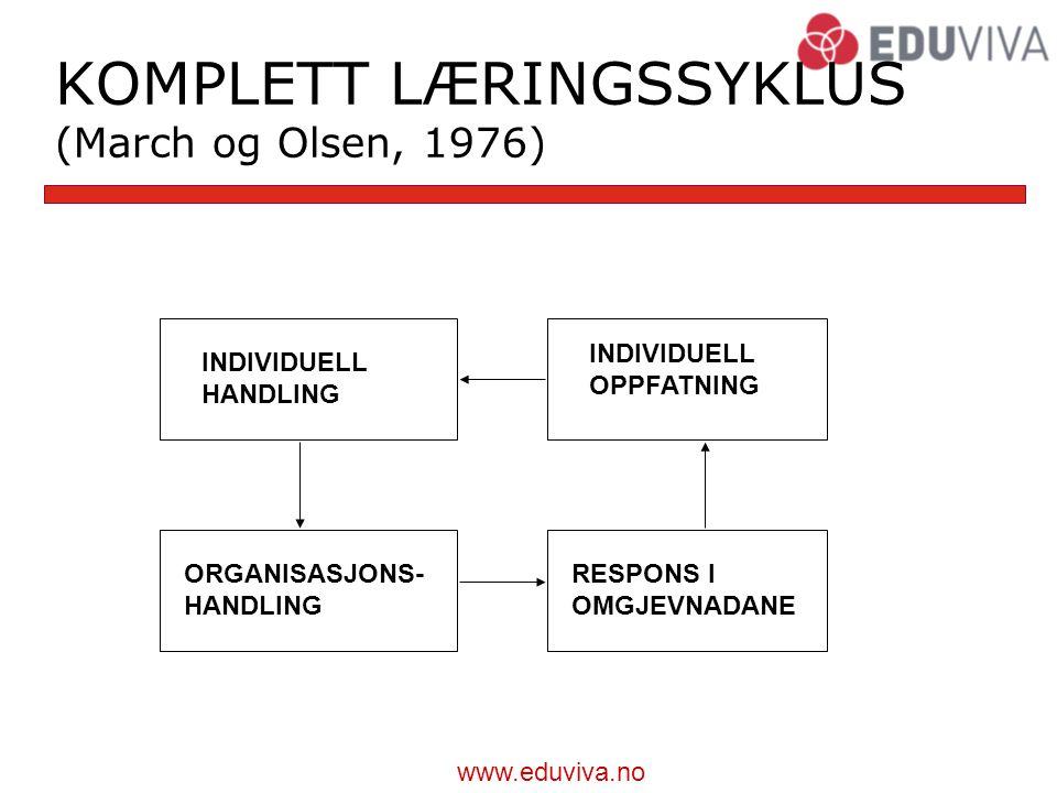 www.eduviva.no KOMPLETT LÆRINGSSYKLUS (March og Olsen, 1976) INDIVIDUELL OPPFATNING INDIVIDUELL HANDLING ORGANISASJONS- HANDLING RESPONS I OMGJEVNADANE